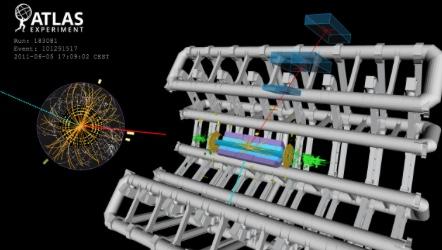 Événement candidat pour un boson W se désintégrant en un muon et un neutrino à partir de collisions proton-proton enregistrées par ATLAS avec des faisceaux stables du LHC à une énergie de collision de 7 TeV. © CERN