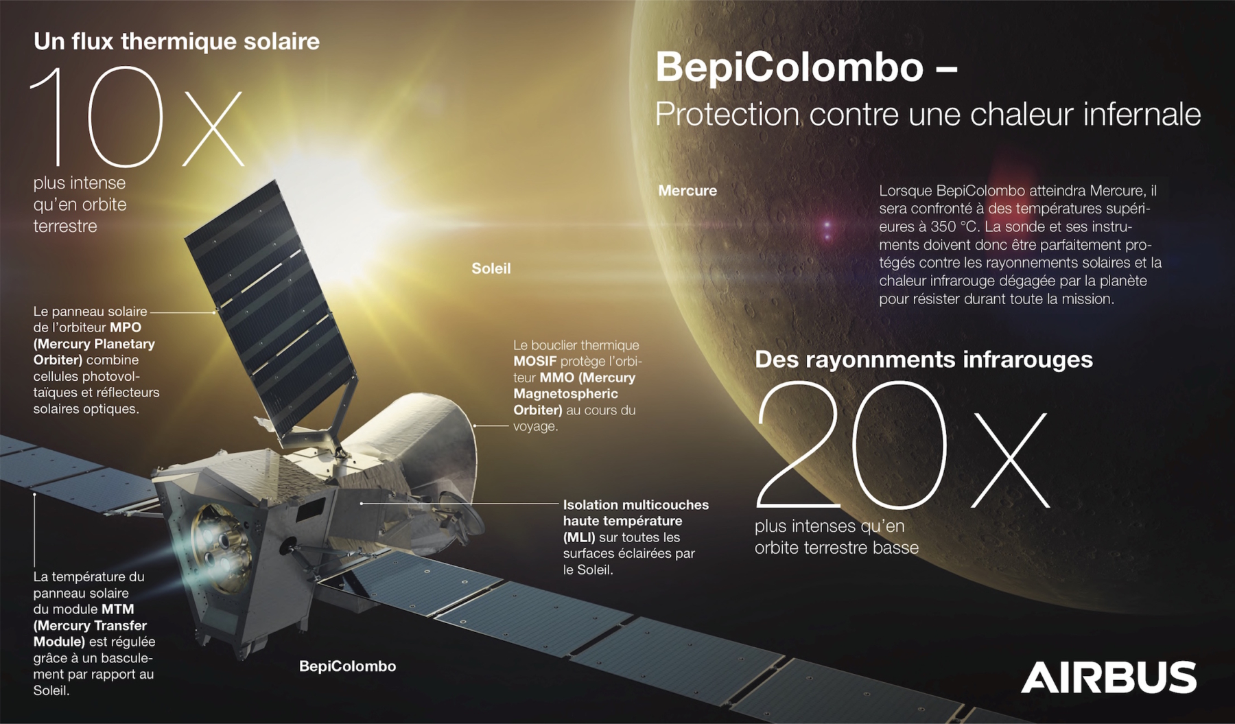 Protection thermique de BepiColombo © Airbus