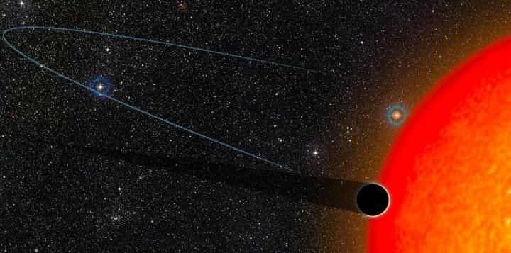 Les télescopes du projet SPECULOOS veulent détecter des planètes en orbite autour d'étoiles froides.