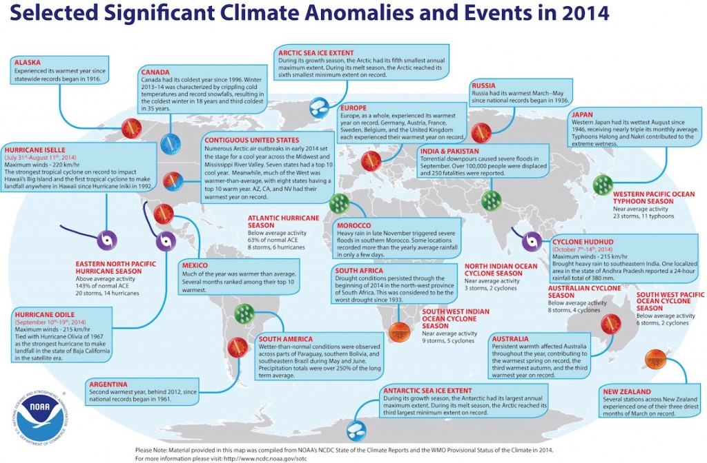 Quelques impacts dans le monde de la météo en  2014. © National Oceanic and Atmospheric Administration