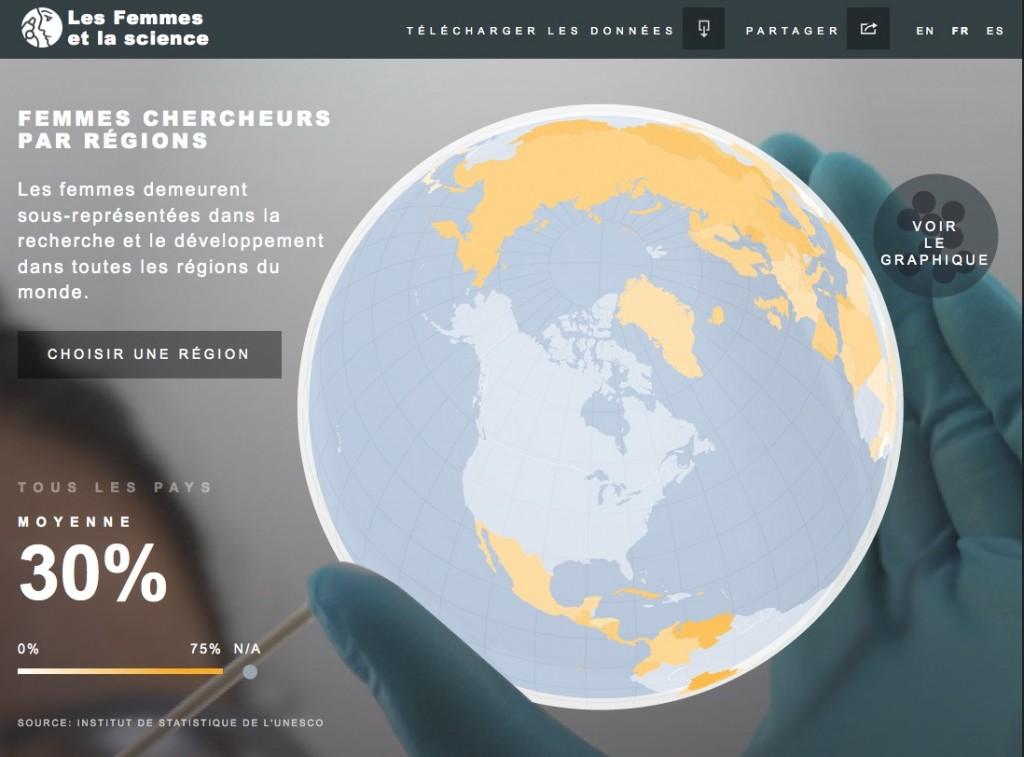 Les femmes et la science dans le monde : quelques chiffres de l'UNESCO.