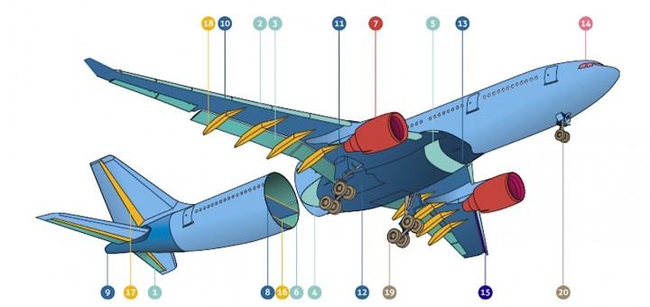 avion UNE