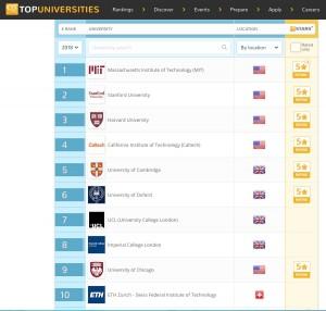 """Top 10 du """"QS rankings 2018"""". (Cliquer pour agrandir)"""