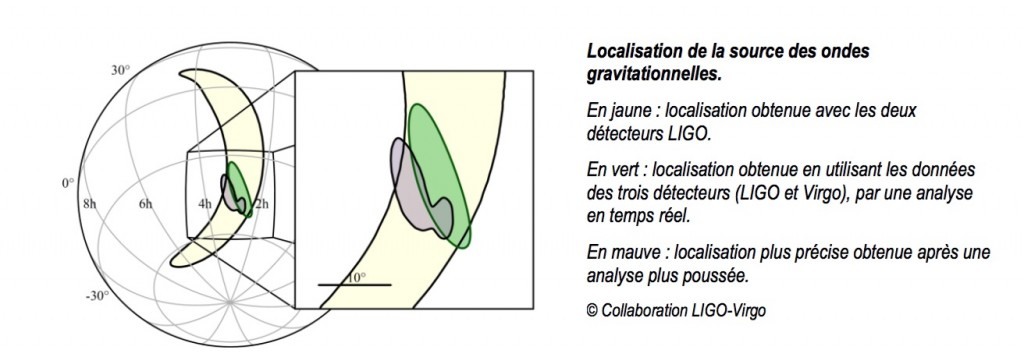 localisation ondes gravit VIRGO image CNRS